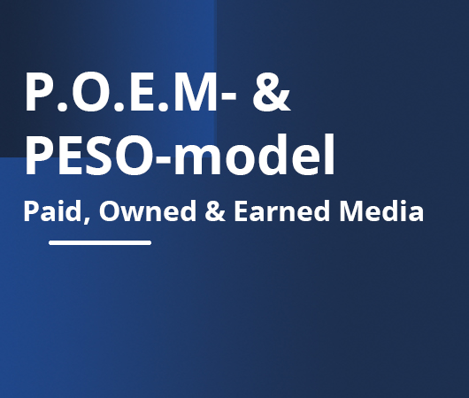Paid, Owned, Earned en Shared Media.